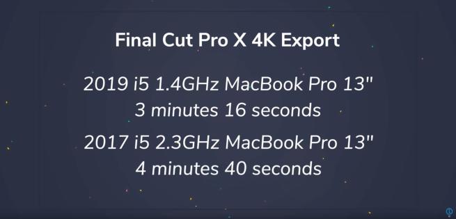 """<span href=""""https://9to5mac.com/2019/07/12/macbook-pro-entry-level/"""">El nuevo 1.4 GHz de nivel de entrada MacBook Pro es probablemente más rápido de lo que puedes esperar</a>"""