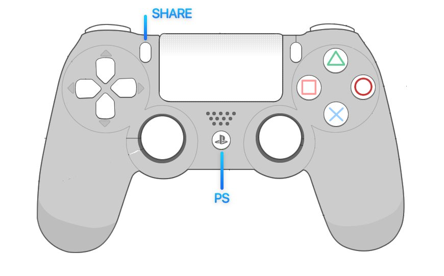 "<span href=""https://9to5mac.com/2019/09/01/ios-13-playstation-xbox-game-controller-iphone-ipad/"">iOS 13: How to connect a PlayStation controller or Xbox game controller to your iPhone and iPad</a>"