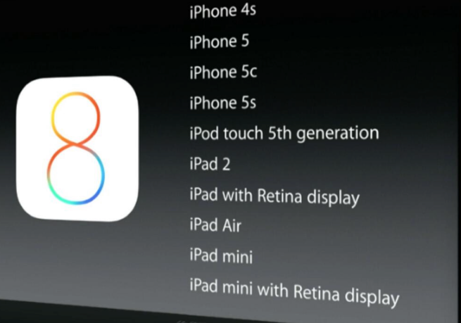 """<span href=""""https://9to5mac.com/2014/06/02/apple-announces-ios-8-device-compatibility-drops-support-for-iphone-4/"""">Apple announces iOS 8 device compatibility, drops support for iPhone 4</a>"""
